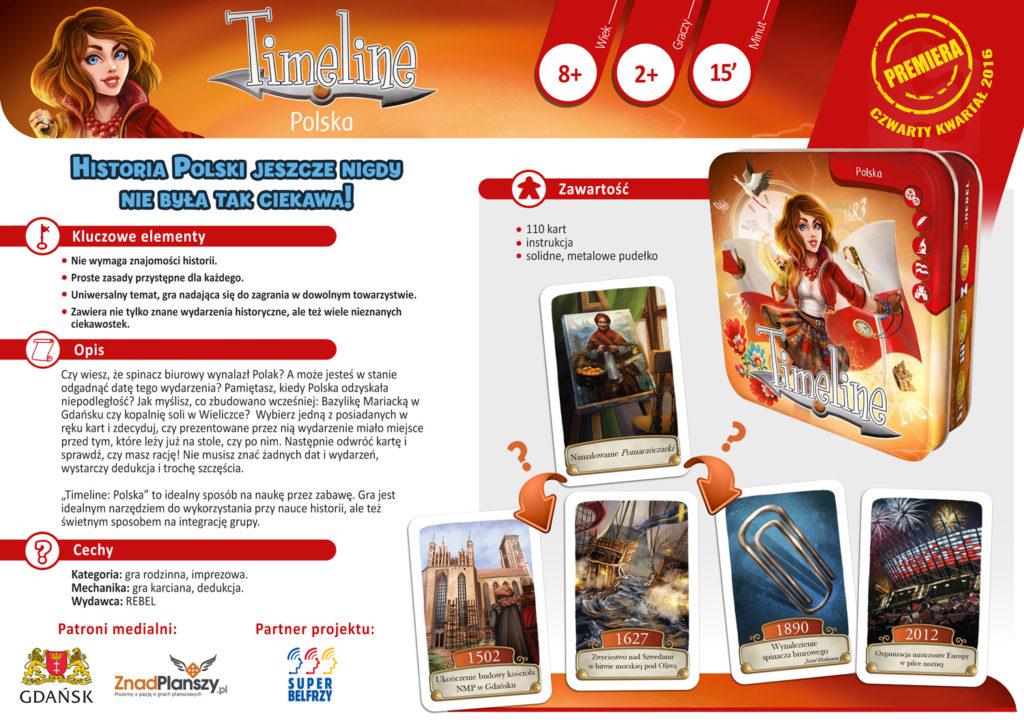 timeline_polska_karta5