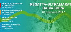 Regatta-Ultramaraton Babia Góra 2017