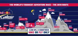 Polka startuje w ekstremalnym wyścigu Red Bull X-Alps