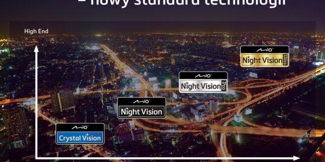 Zaraz będzie ciemno, czyli czym jest technologia MioTM Night Vision?